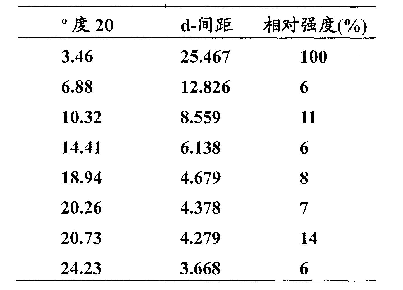 Figure CN102209705AD00131