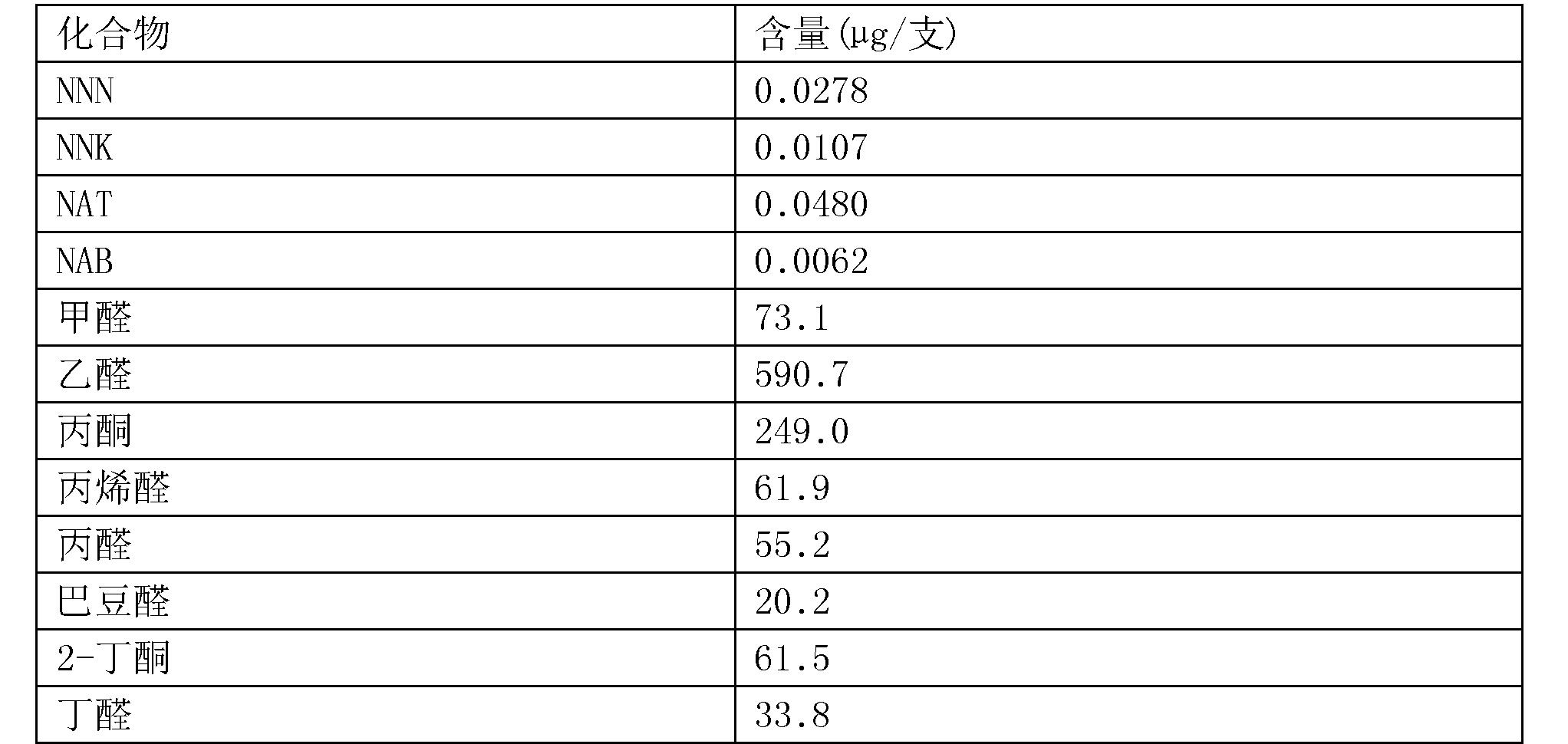 Figure CN107271584AD00122