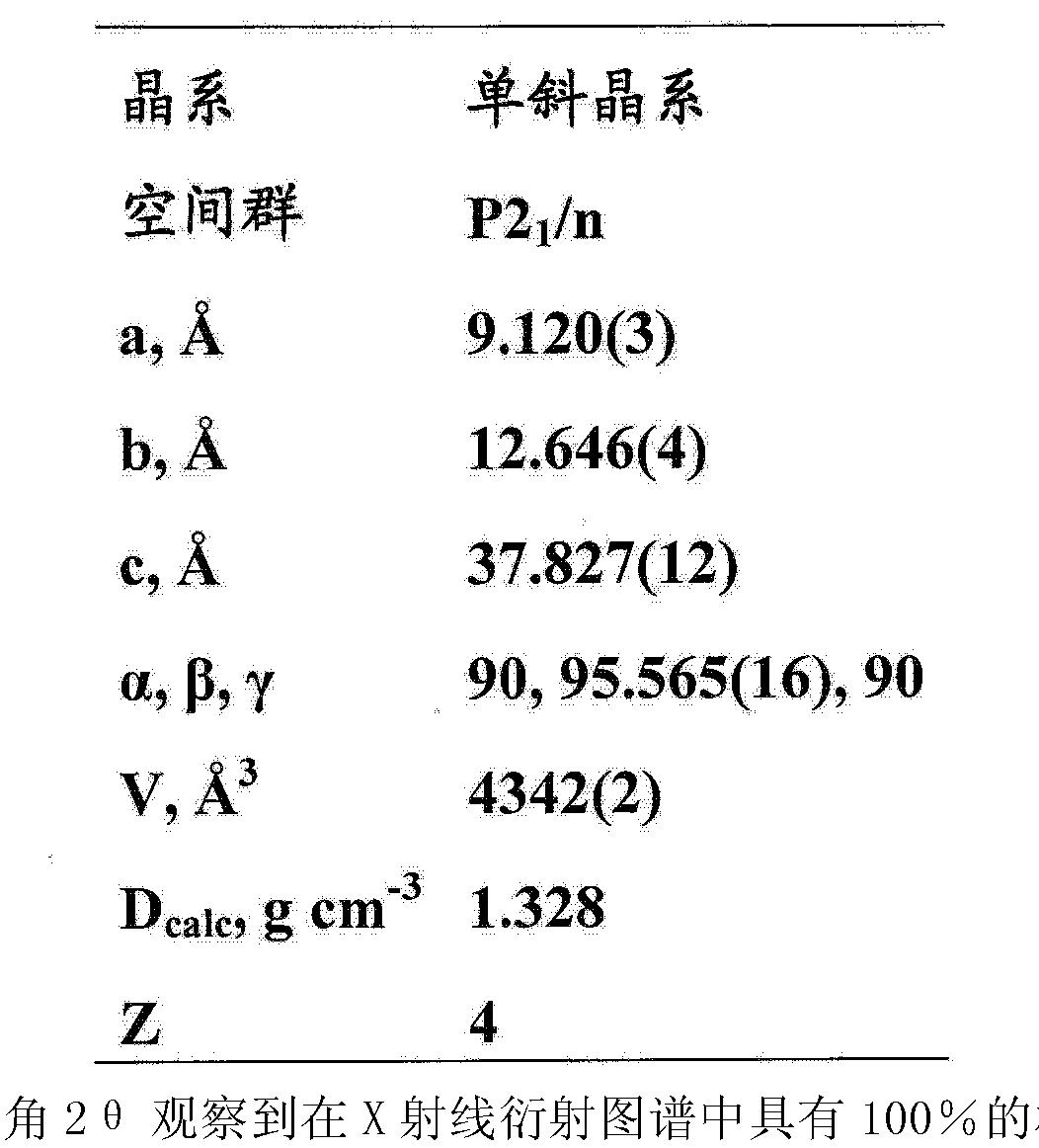 Figure CN102993202AD00101
