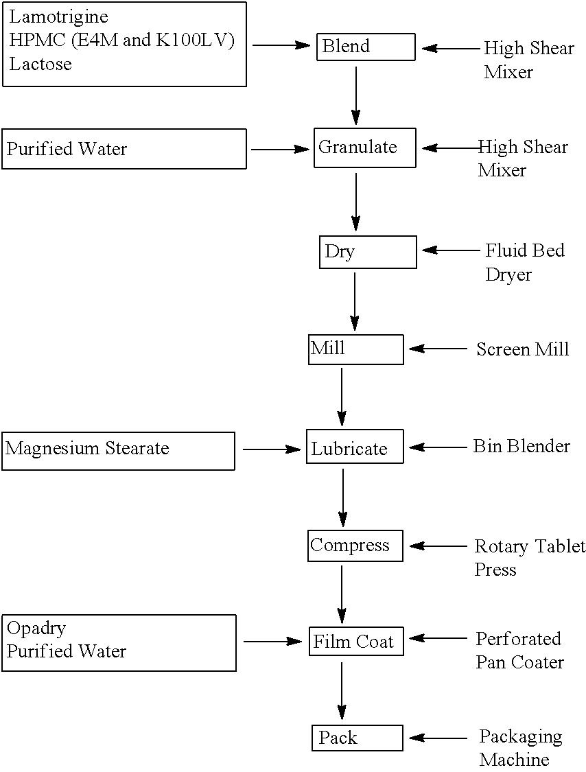 Figure US08637512-20140128-C00001