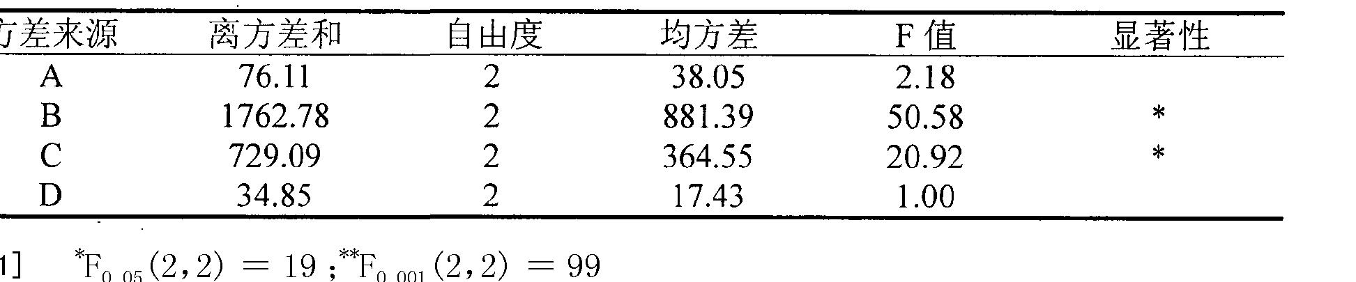 Figure CN102150704BD00122