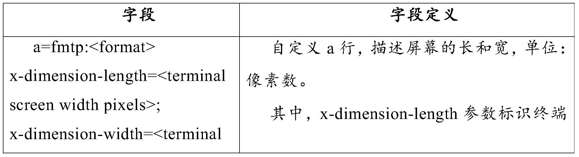 Figure PCTCN2014092795-appb-000002
