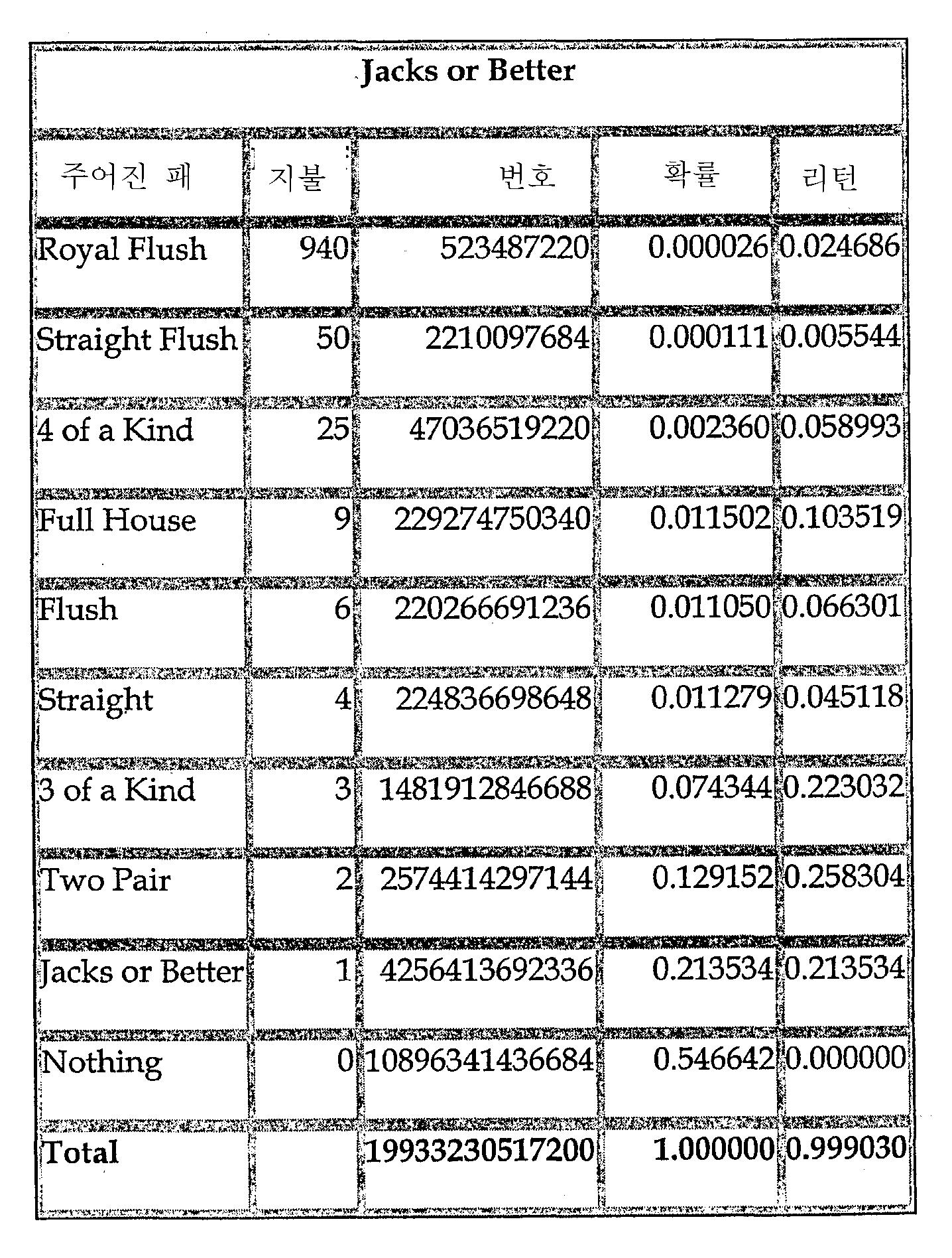 Figure 112003017434477-pct00003
