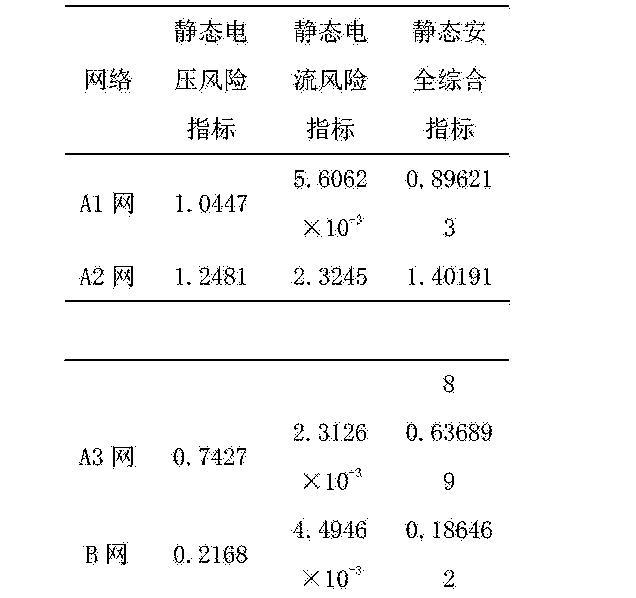 Figure CN105205571AD00171