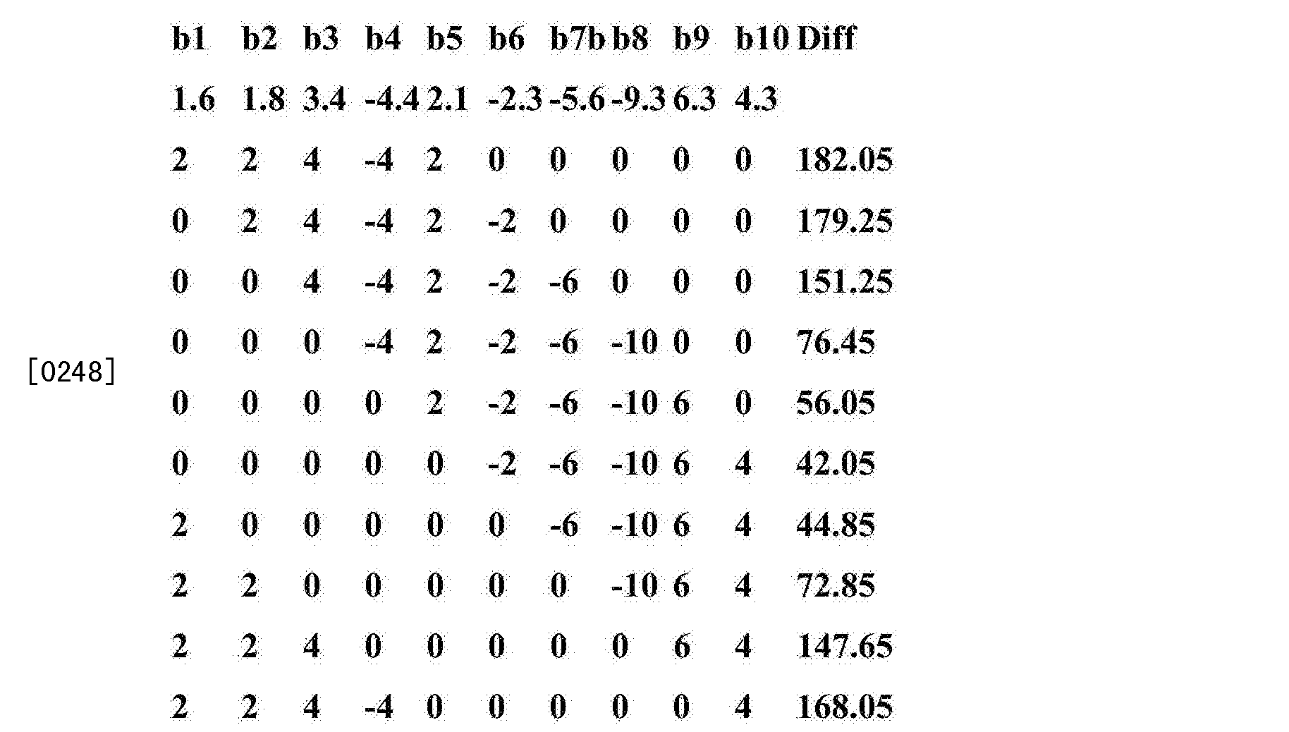 Figure CN105474308AD00252