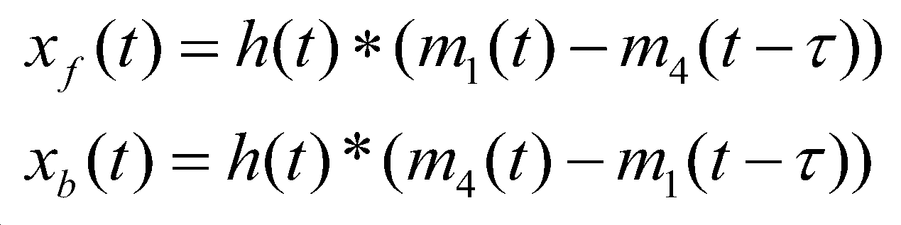 Figure 112017067491515-pct00001