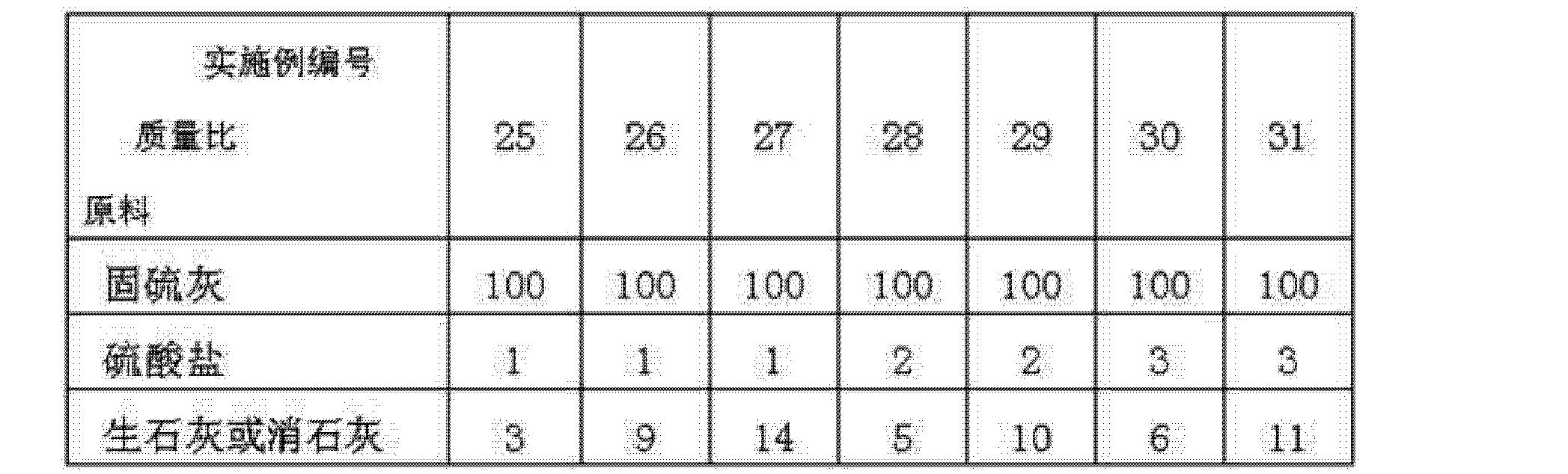 Figure CN102617058AD00101
