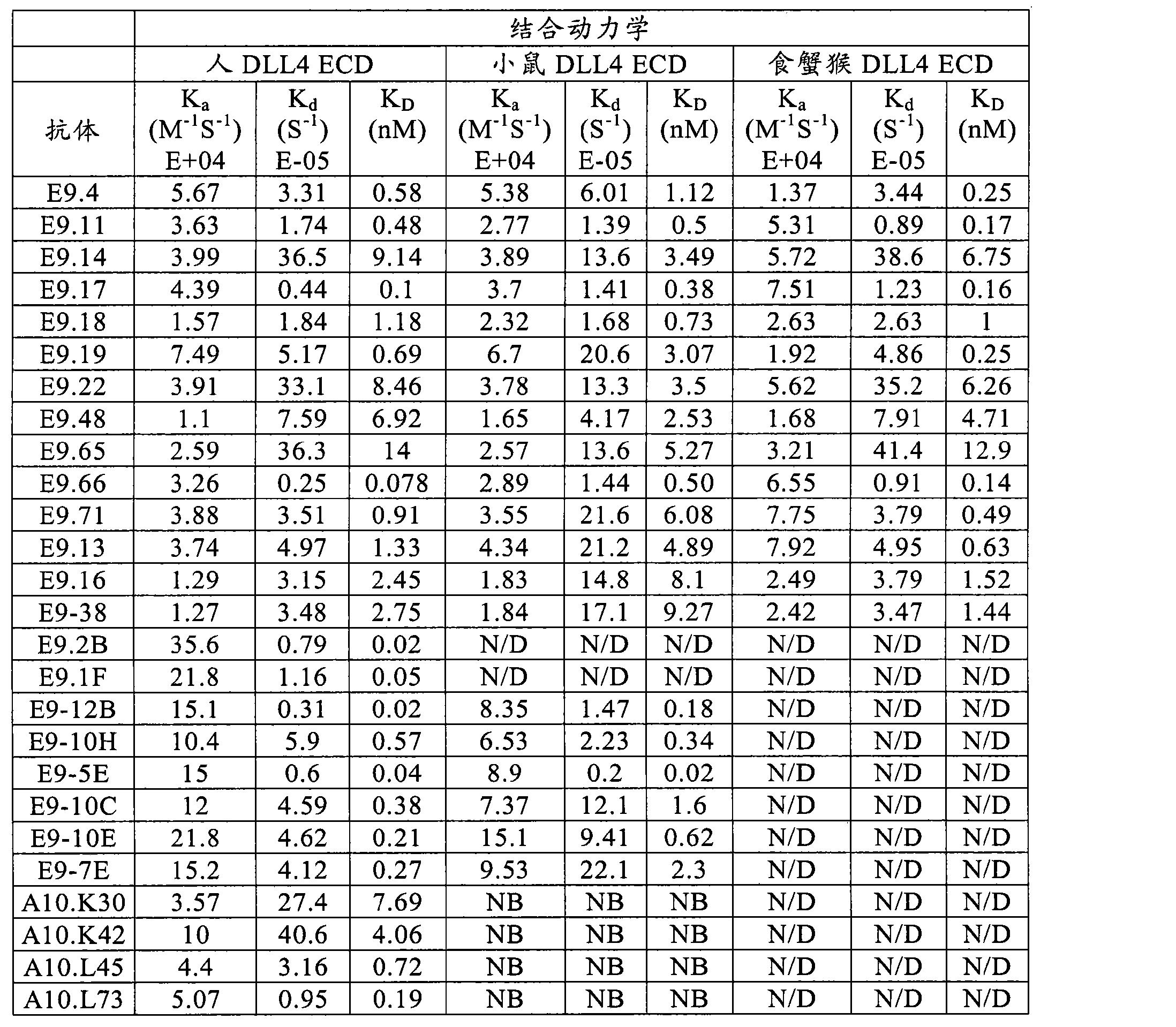 Figure CN102741288AD01411