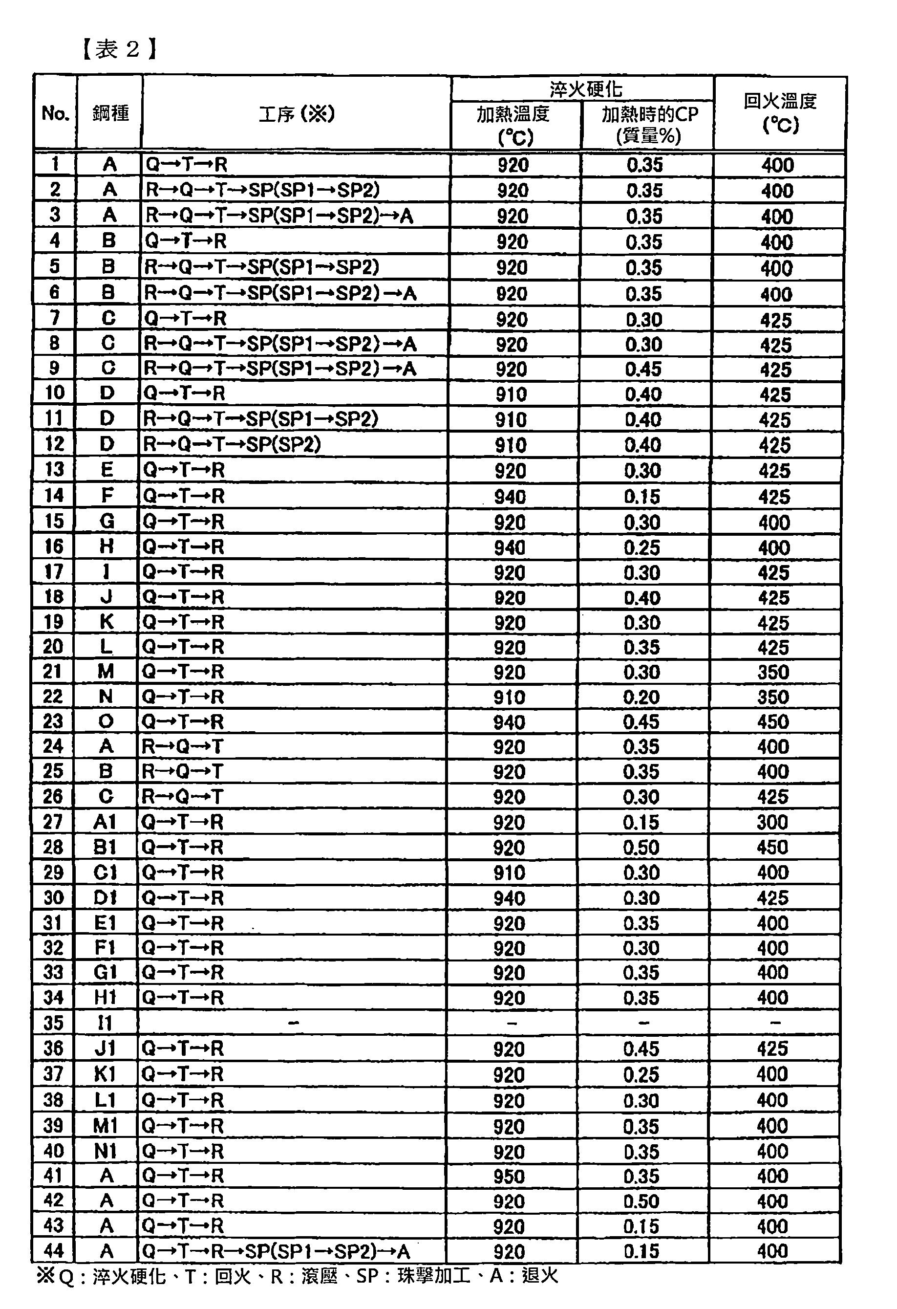 Figure TWI612149BD00005