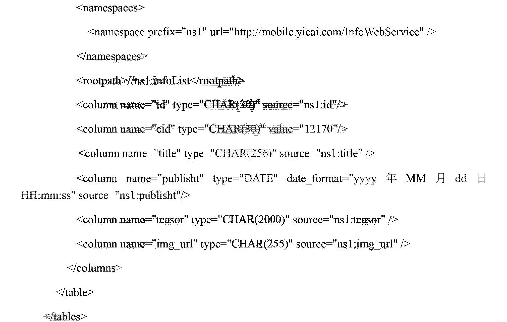 Figure CN103581123AD00271