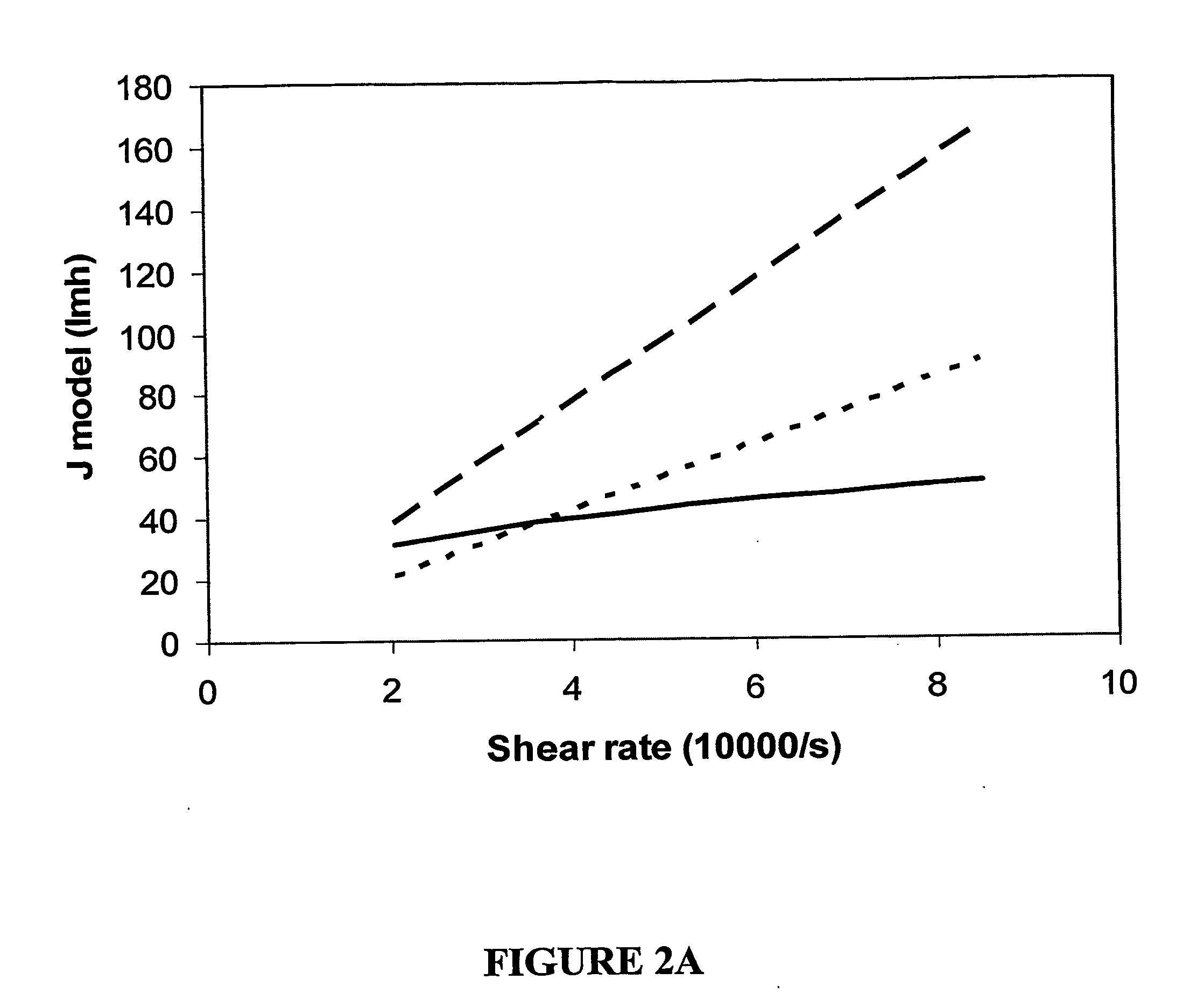 US20060131236A1 - Model for microfiltration of poly-disperse