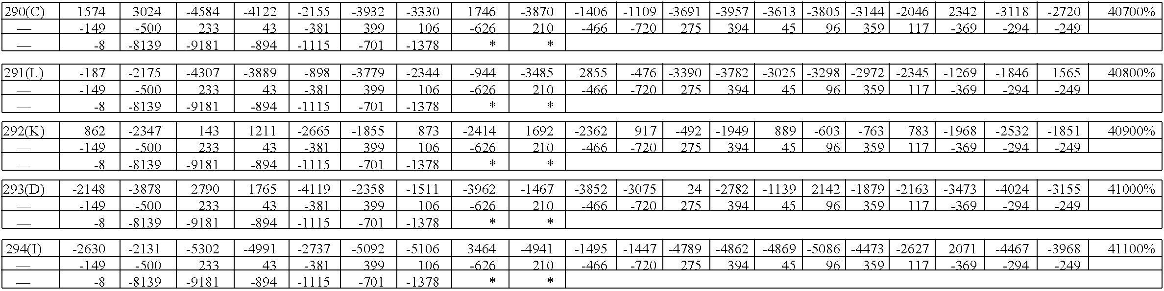 Figure US08945899-20150203-C00054