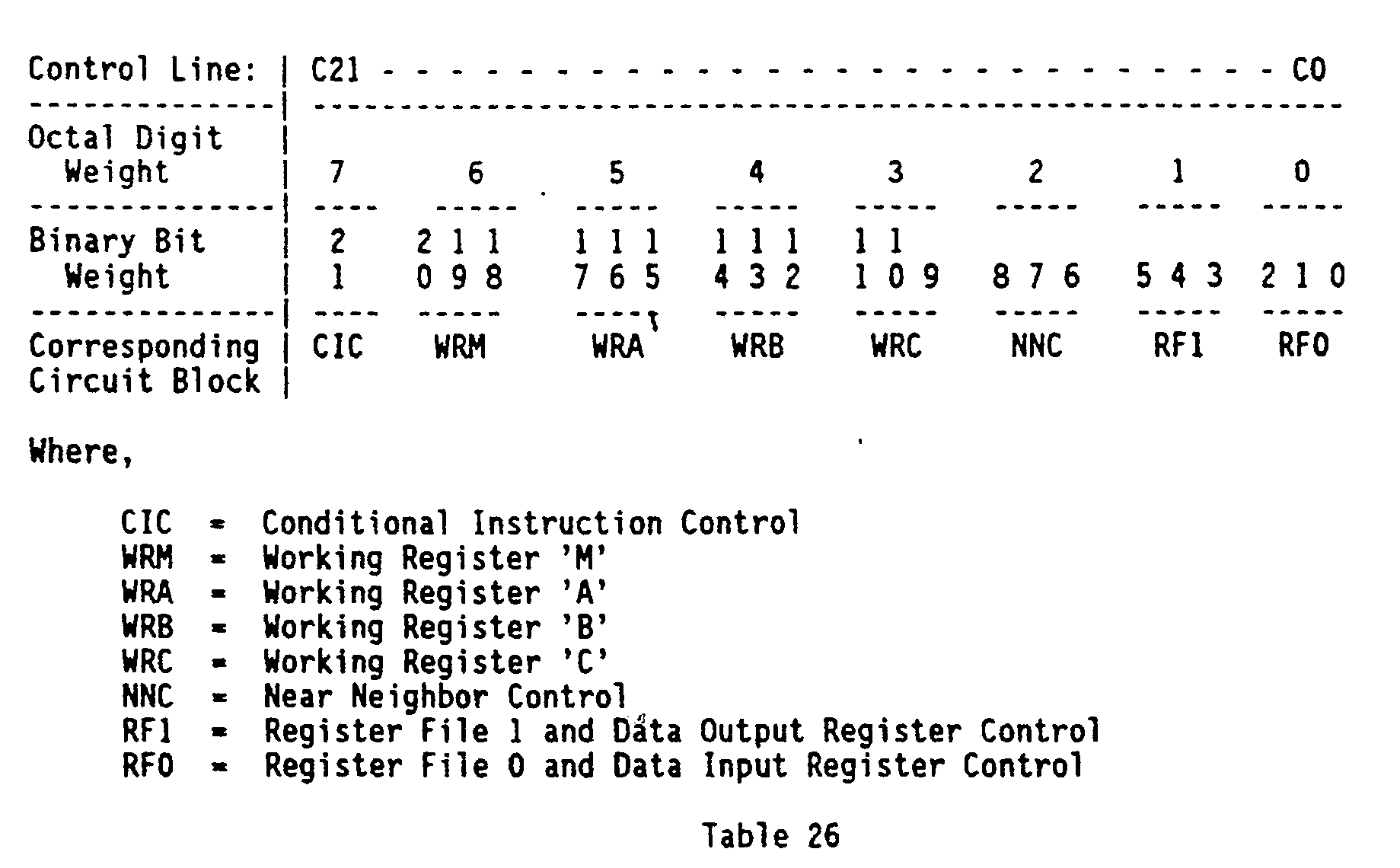 Ep0428269a2 Instruction Generator Architecture For A Video Signal 26 Ring Counter Logic Diagram B Timing 5 So Little Familiarity With The Opcode Format Permits User To Read Directly Table Indicates Which Bits Correspond Blocks
