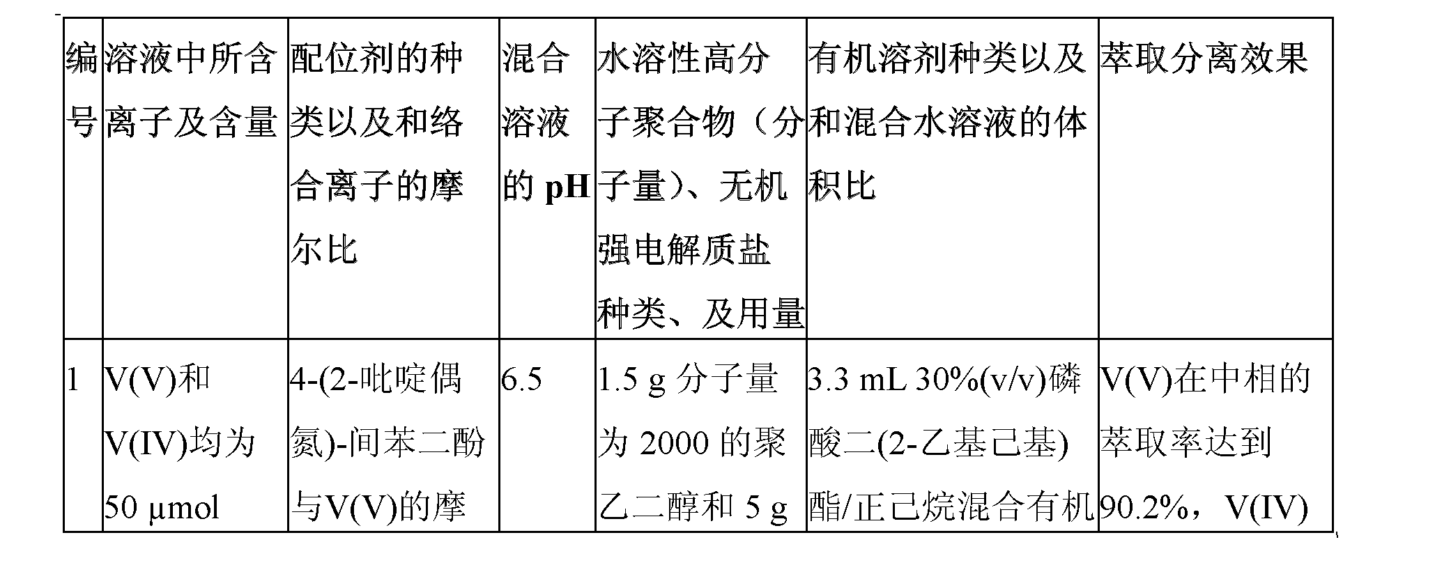 Figure CN102179066BD00081