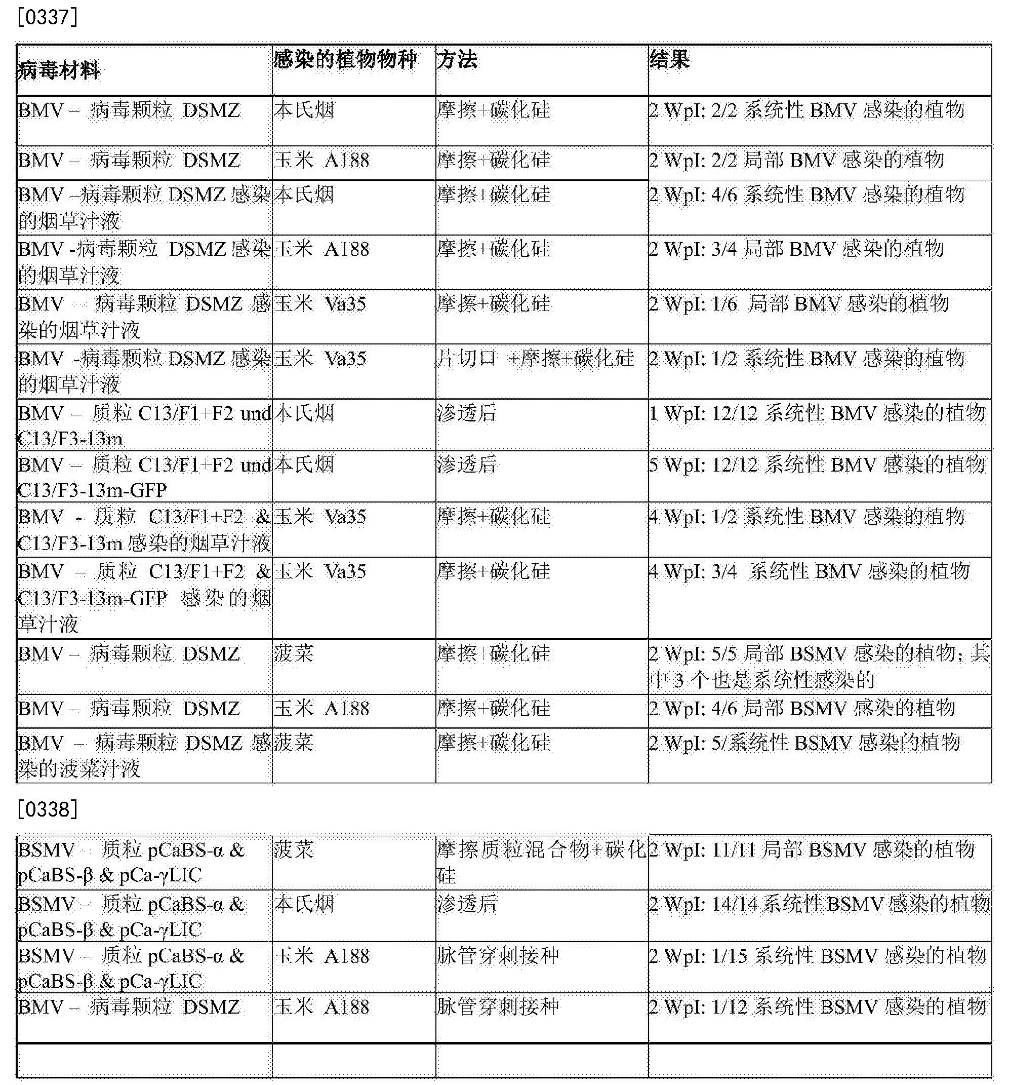 Figure CN107849581AD00561