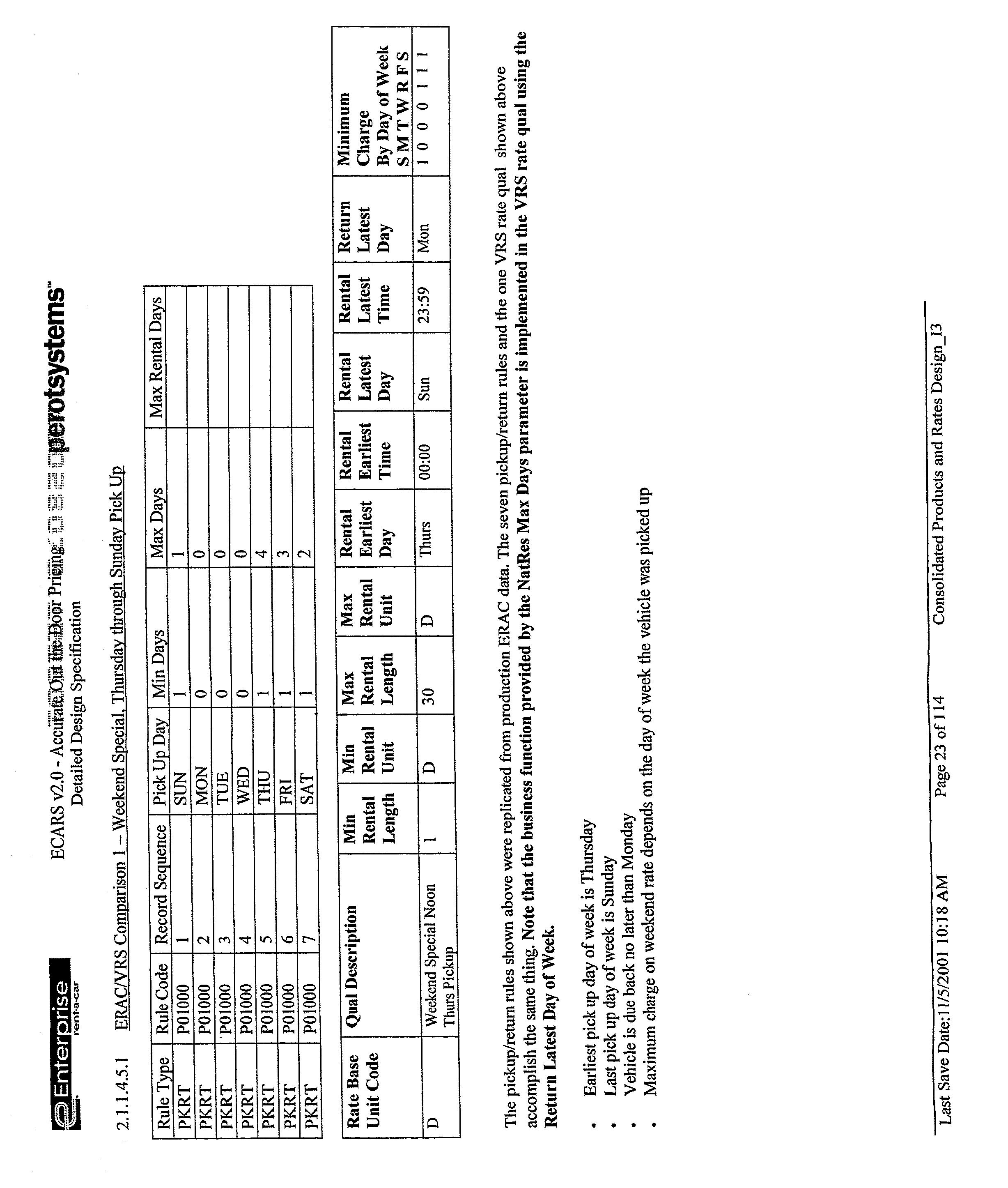 Figure US20030125992A1-20030703-P00870