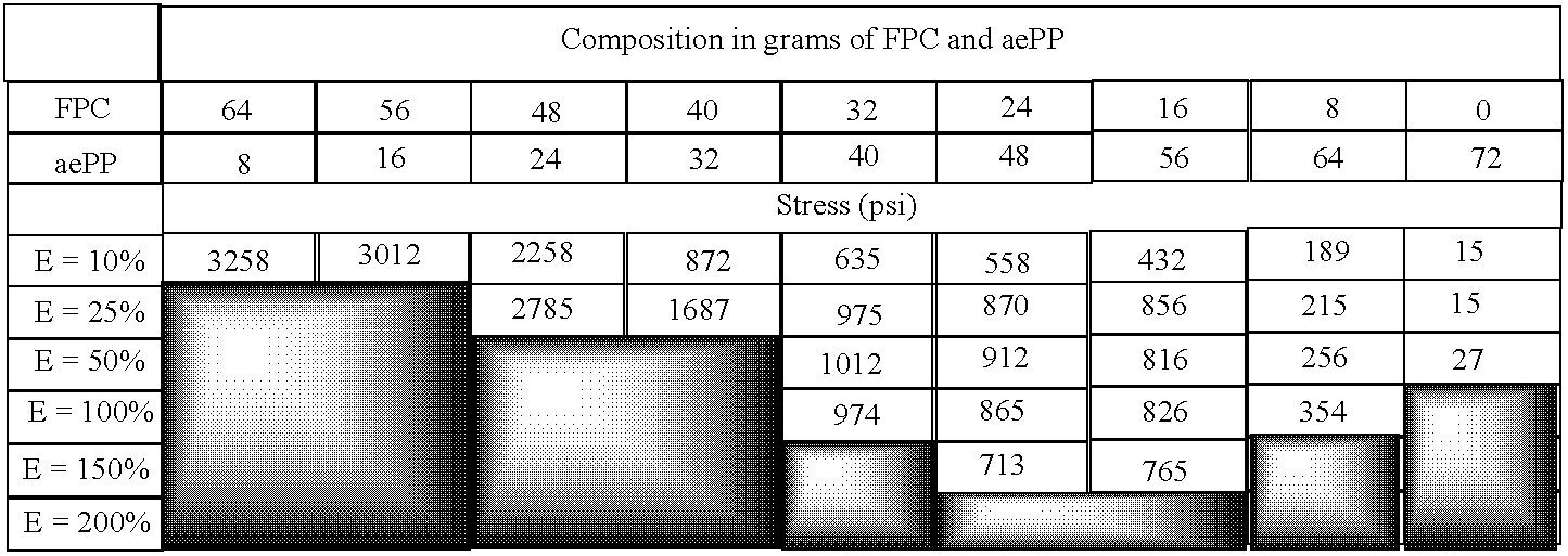 Figure US20060089471A1-20060427-C00009