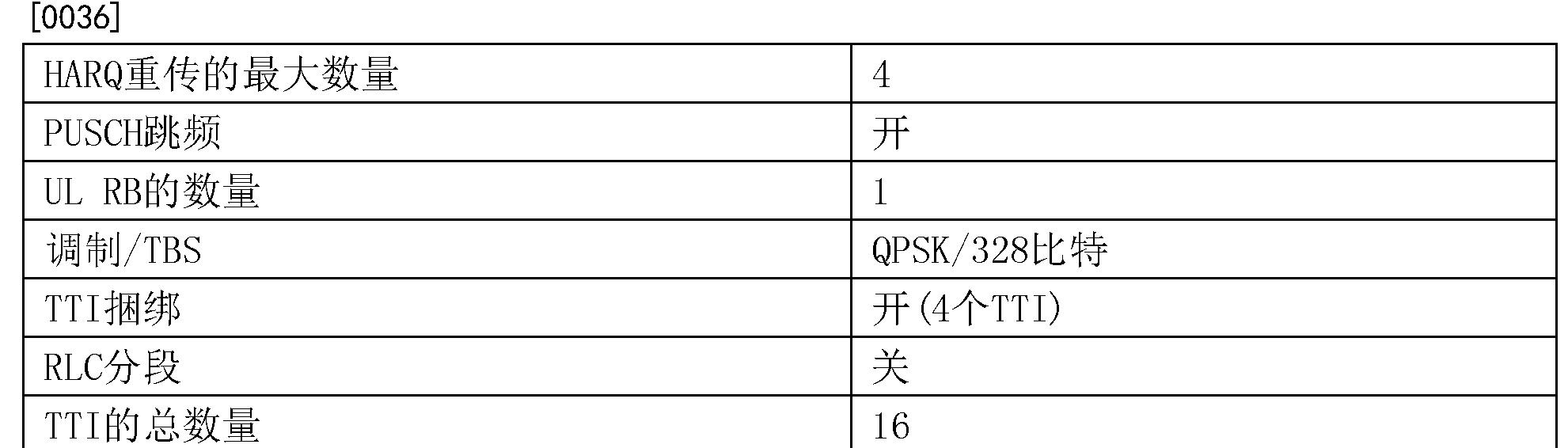 Figure CN104170294BD00091