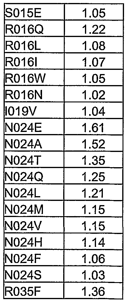 Figure imgf000276_0006