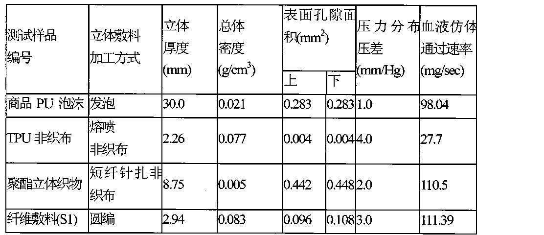 Figure CN102525737BD00172