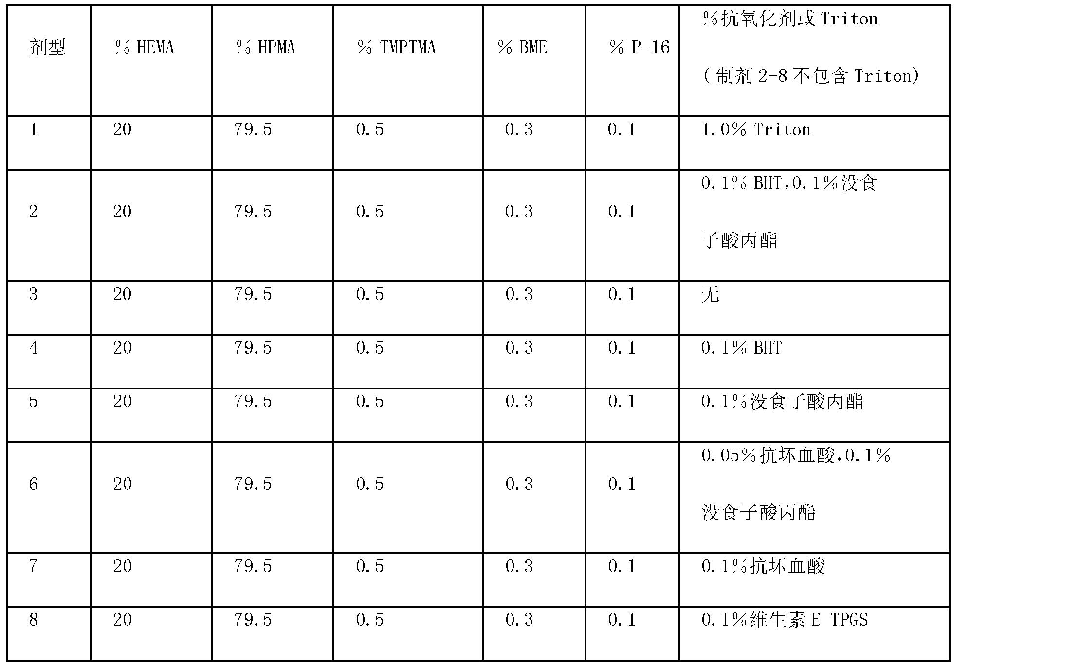 Figure CN101720239BD00151