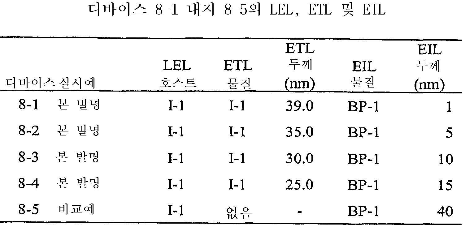 Figure 112008074411380-pct00086