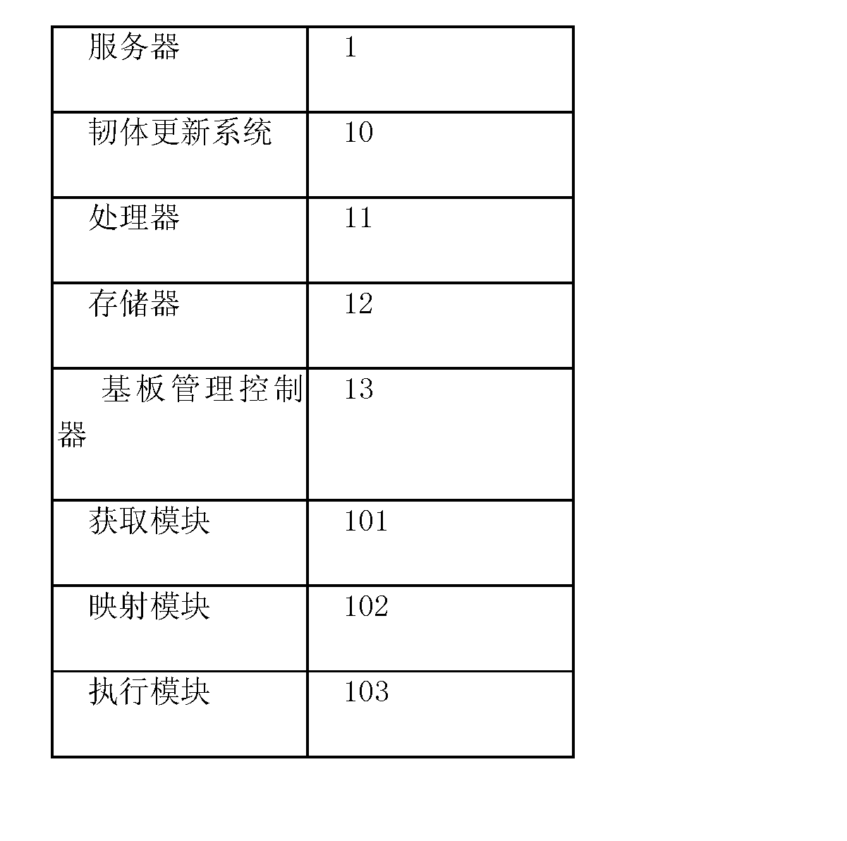 Figure CN102467399AD00041
