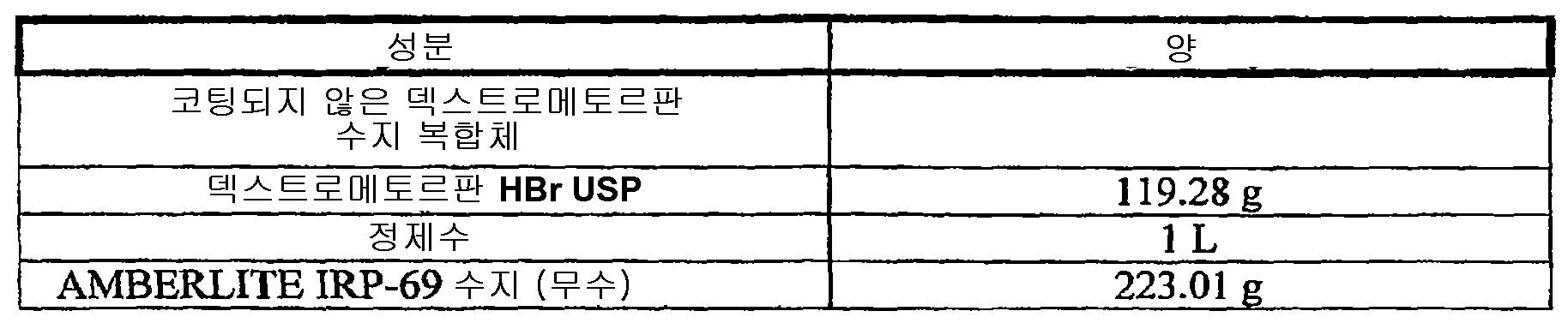 Figure 112008069624874-pct00022