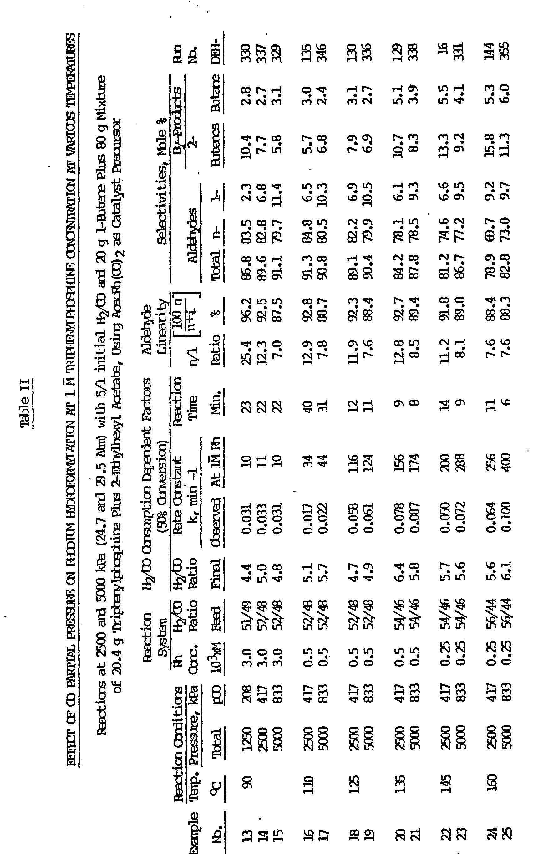 wo1984003697a1 - high temperature hydroformylation