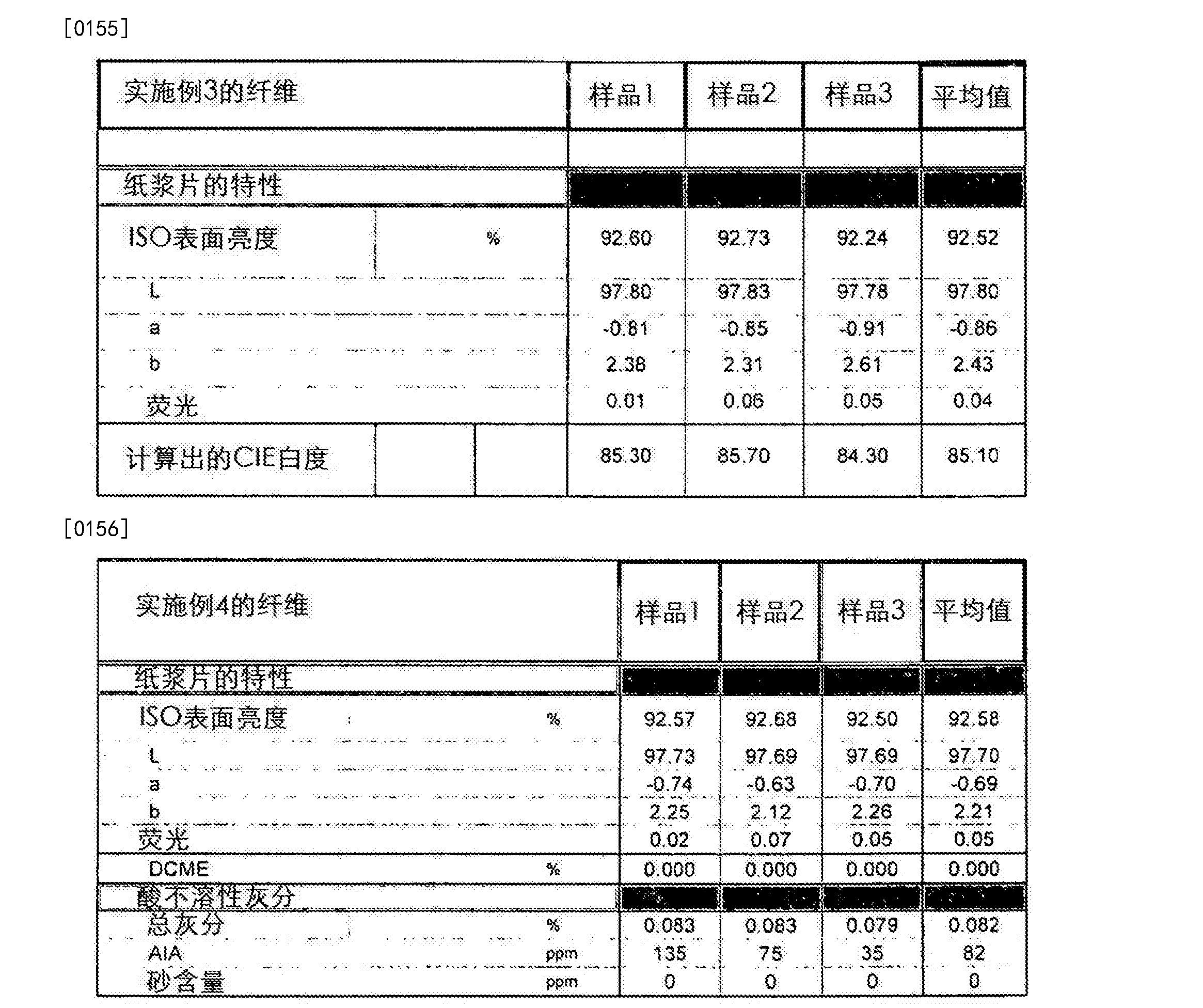 Figure CN103703184BD00171