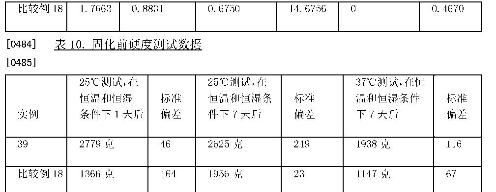 Figure CN101516319BD00661