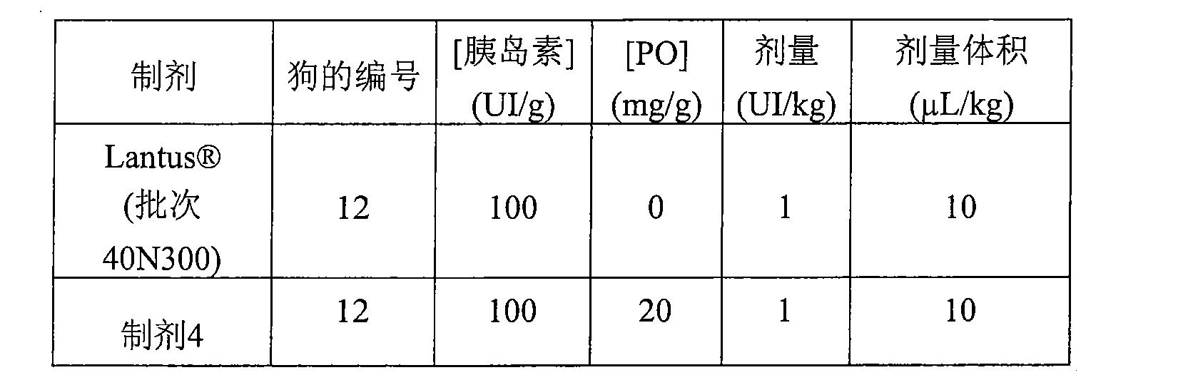 Figure CN101466353BD00331