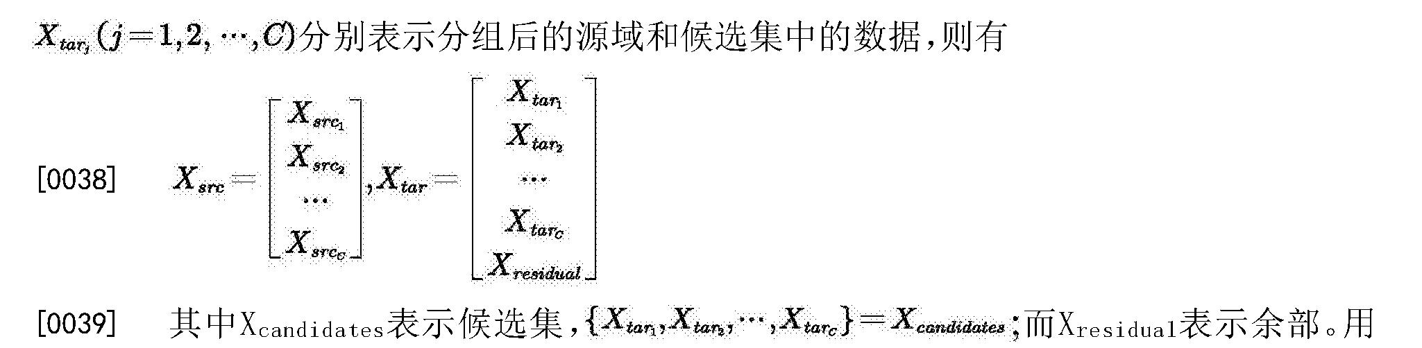 Figure CN106599922AD00061