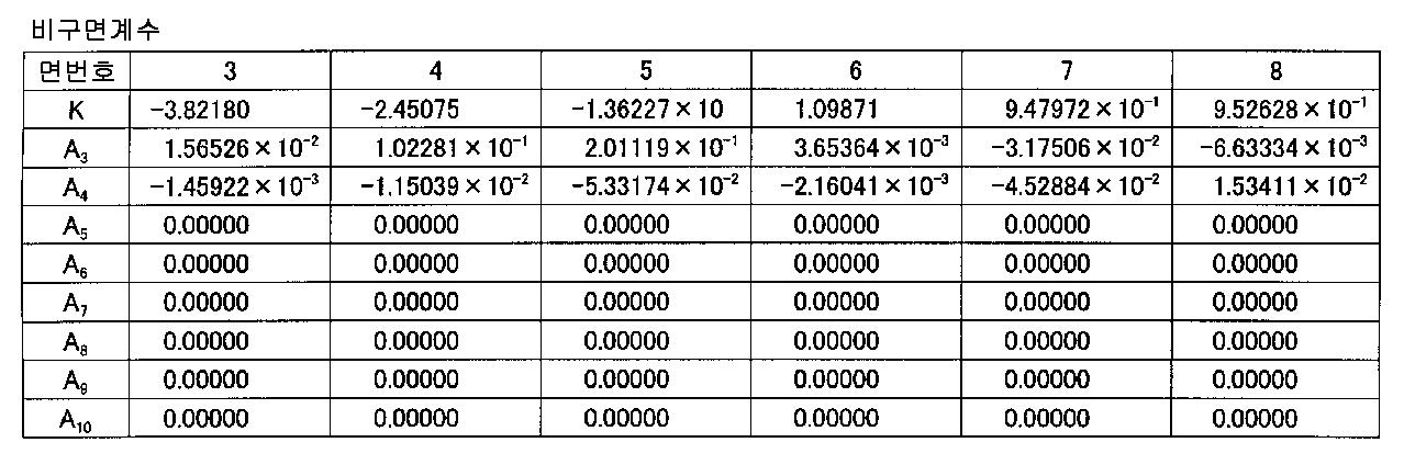 Figure 112006012752748-pat00009