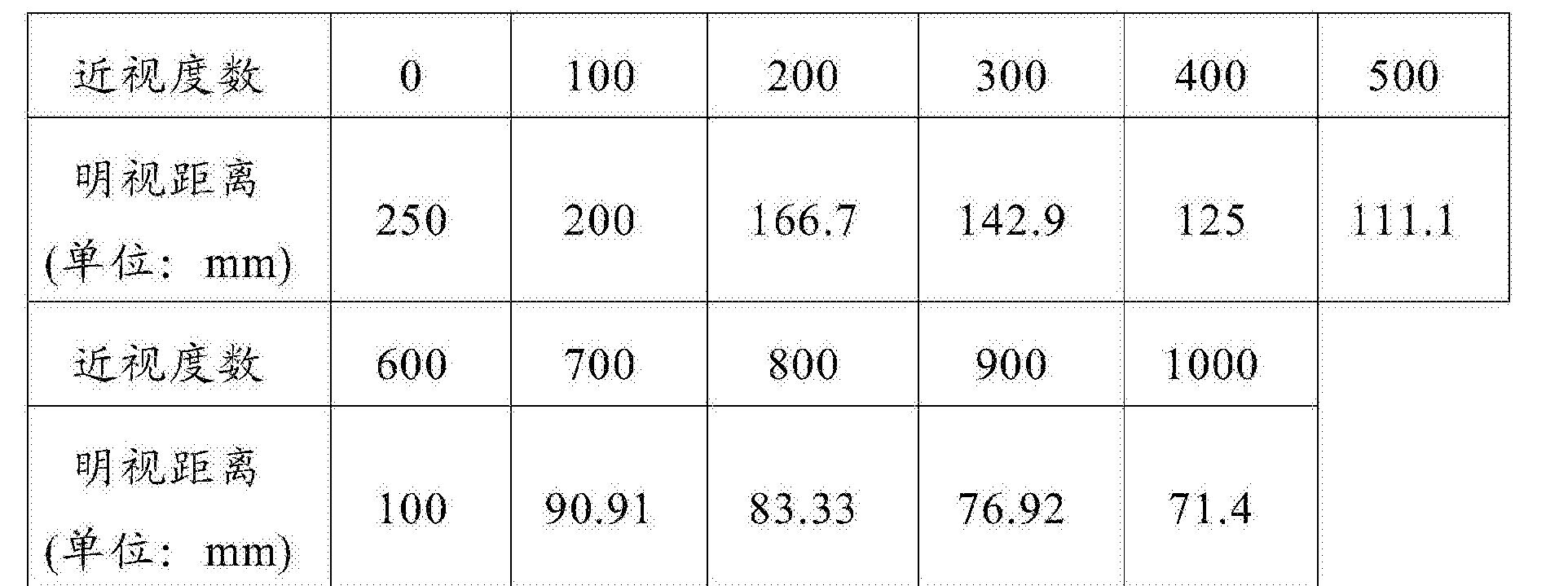 Figure CN106597669AD00093