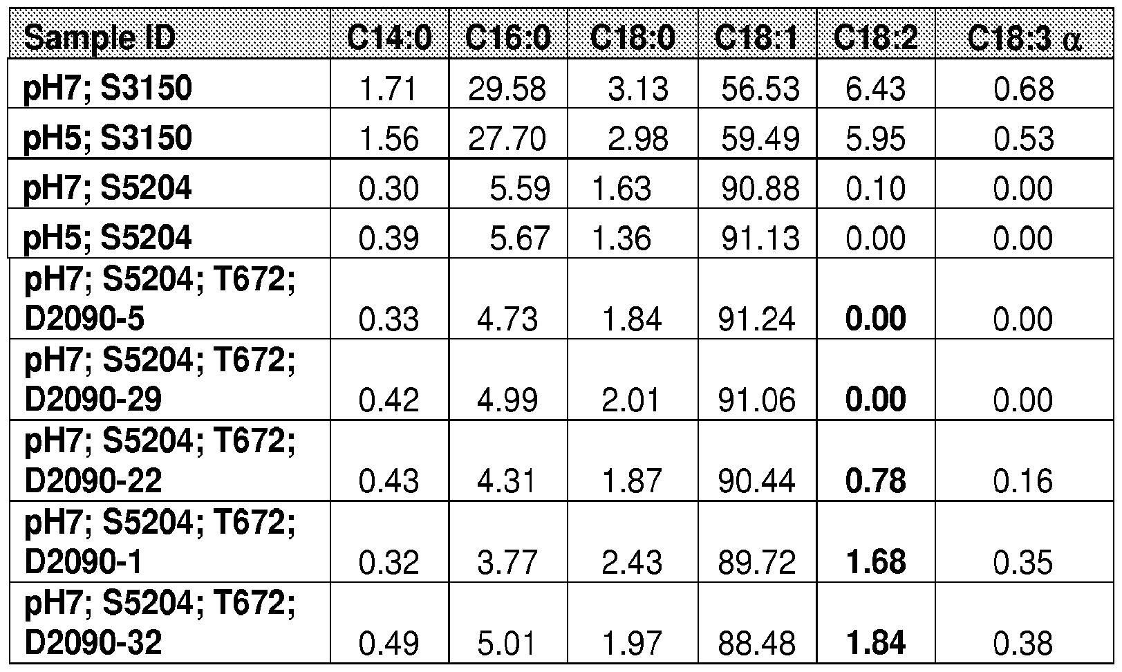 Figure imgf000355_0001