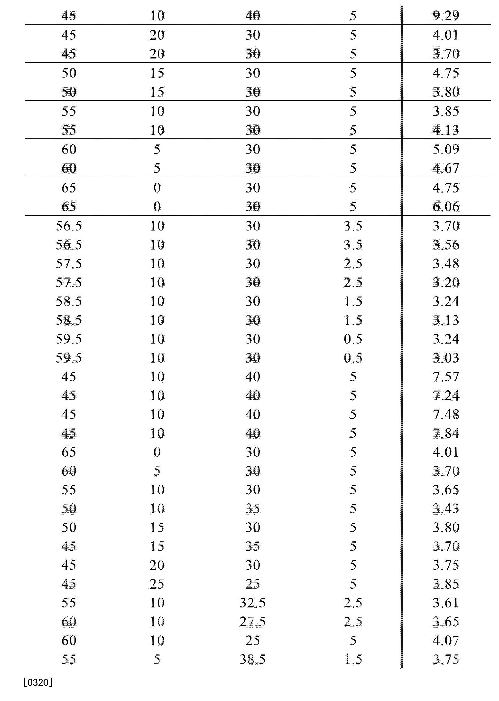 Figure CN104922699AD00491