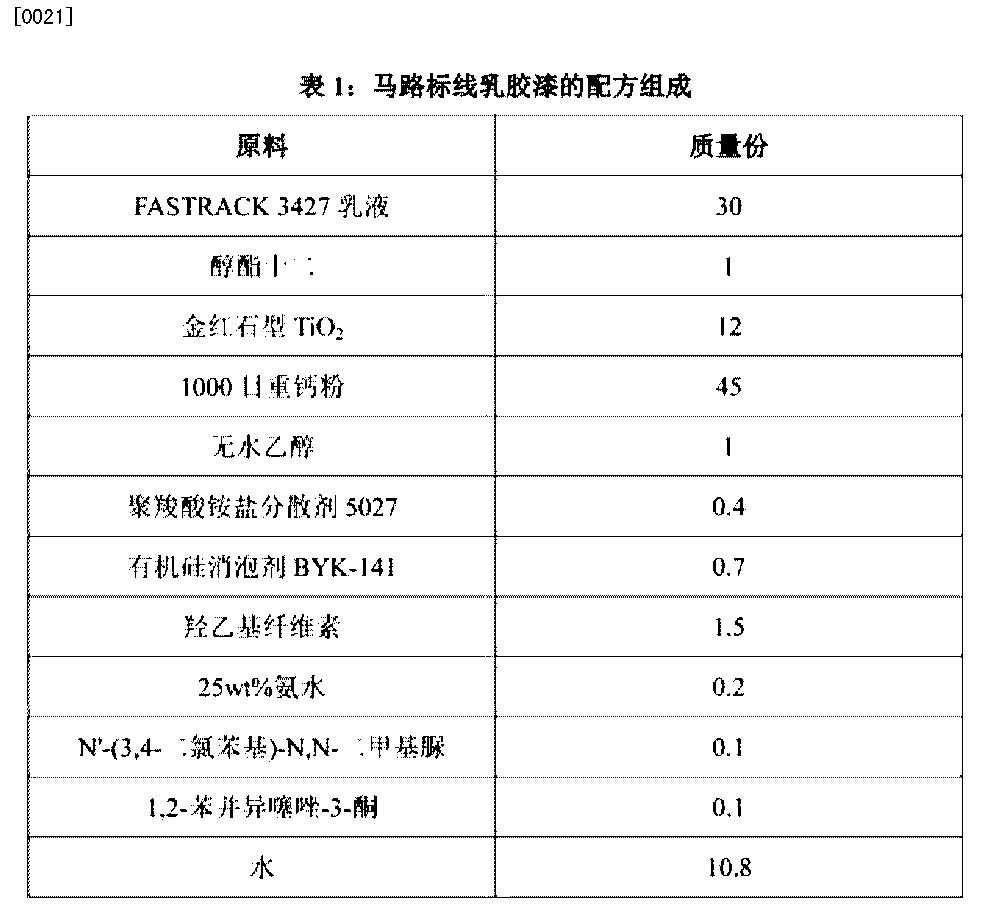 Figure CN102732114BD00041