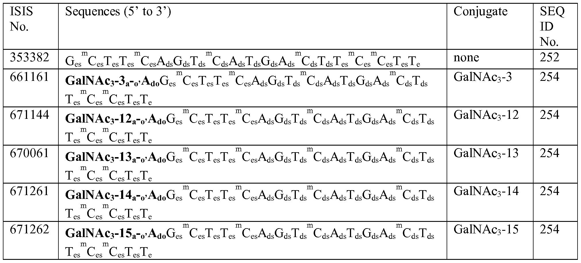 Figure imgf000291_0002