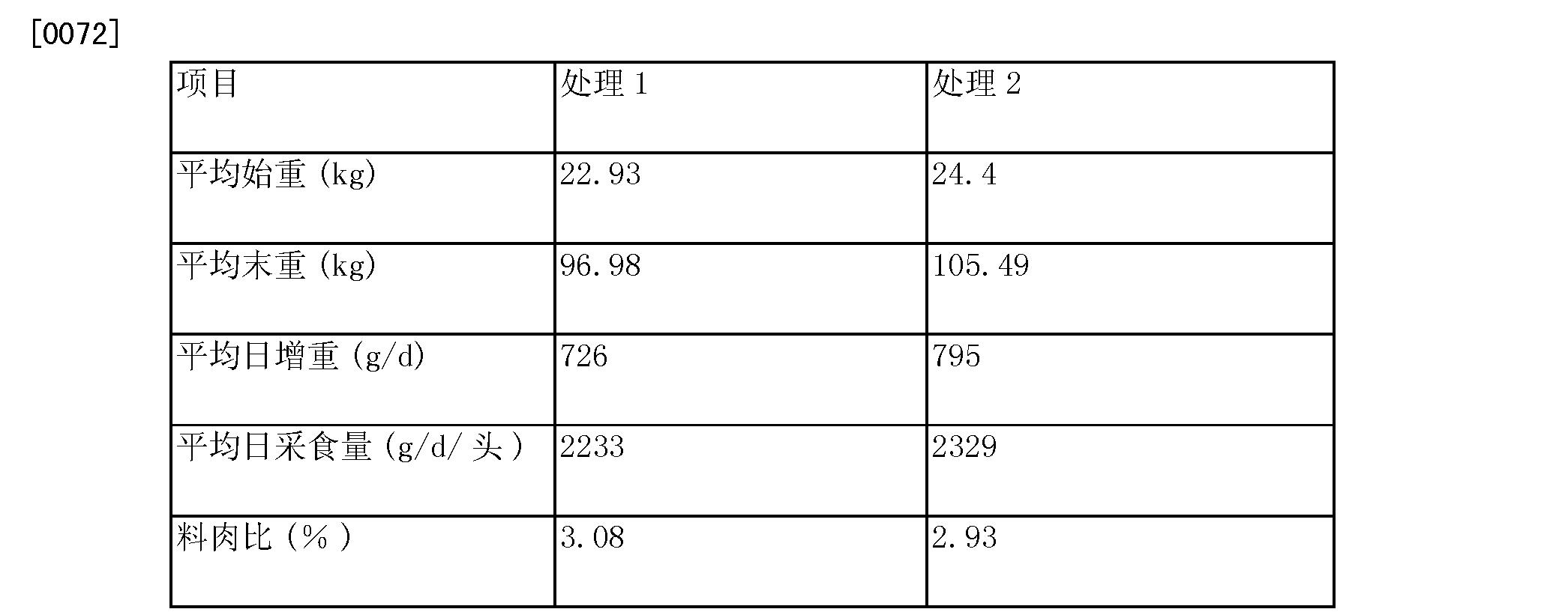 Figure CN103891674AD00132