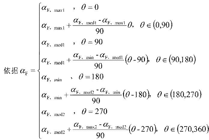 Figure CN105451151AD00131