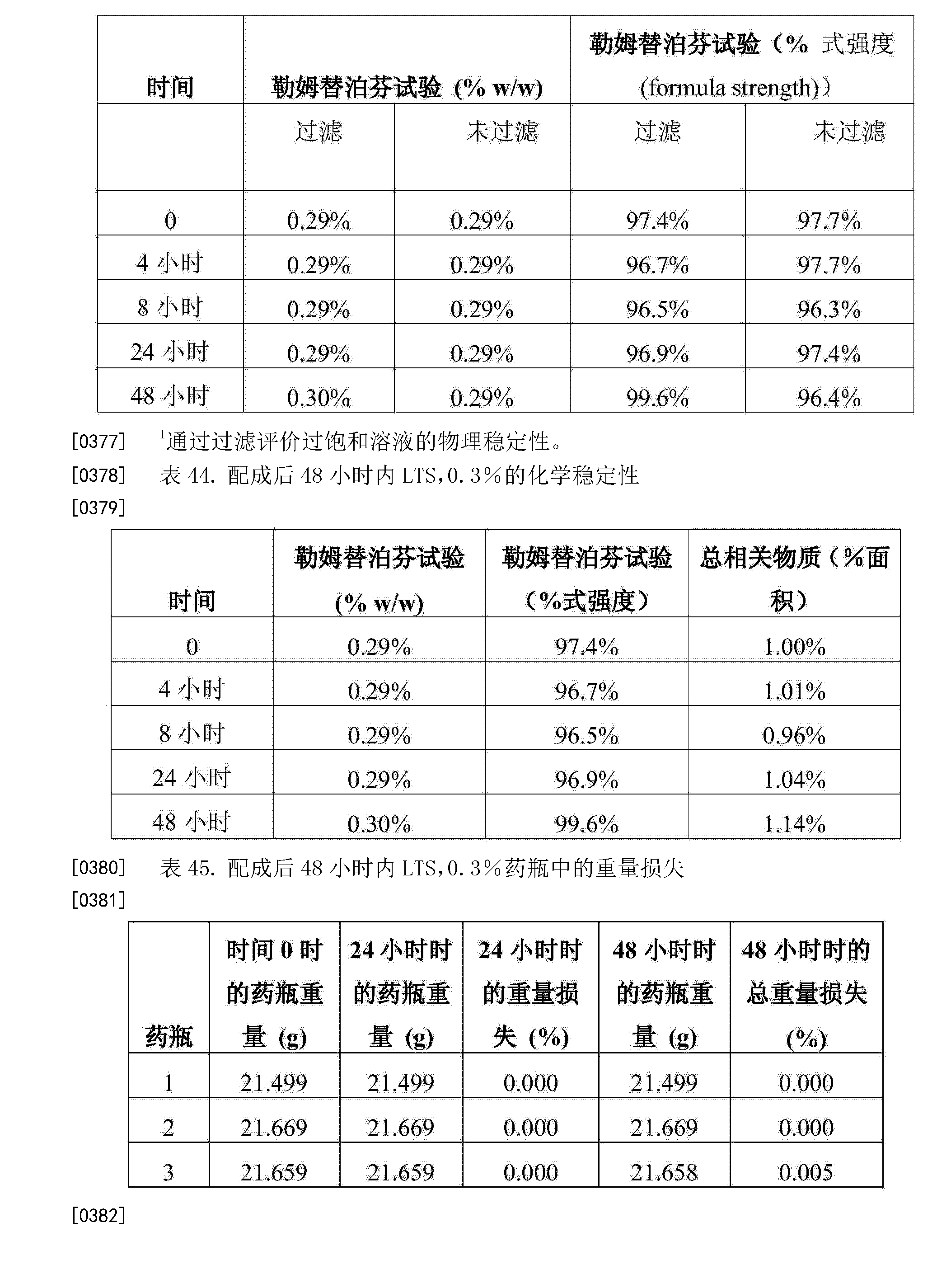 Figure CN104703624AD00611