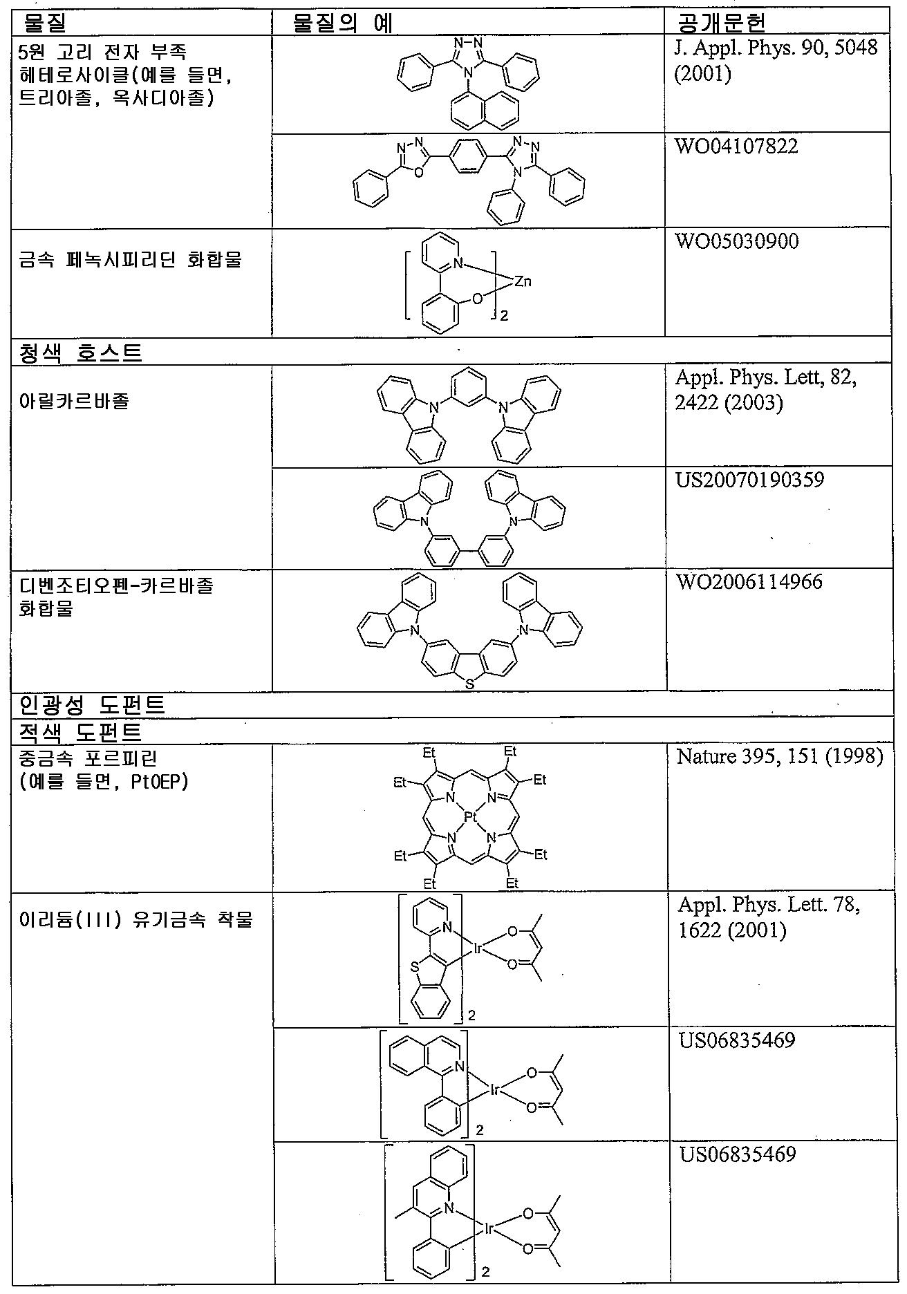 Figure 112011024458841-pct00013