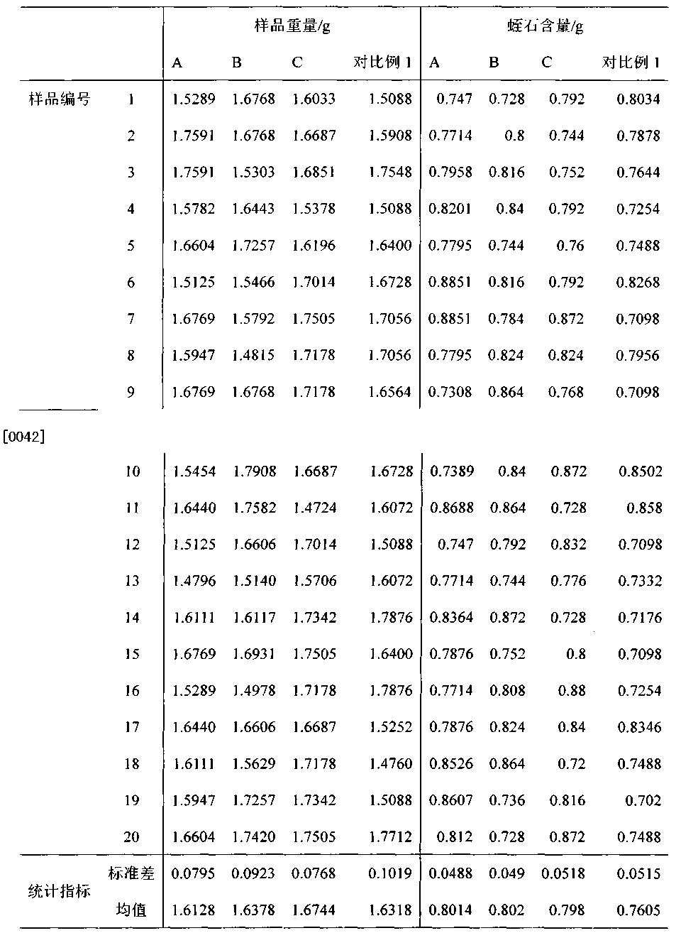Figure CN104727903AD00071