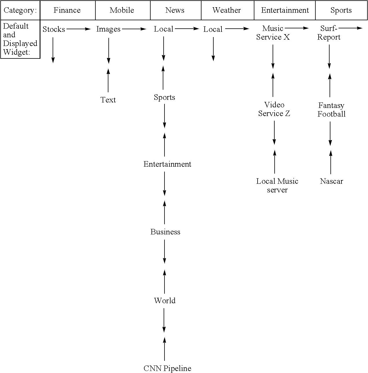 Figure US07778792-20100817-C00001