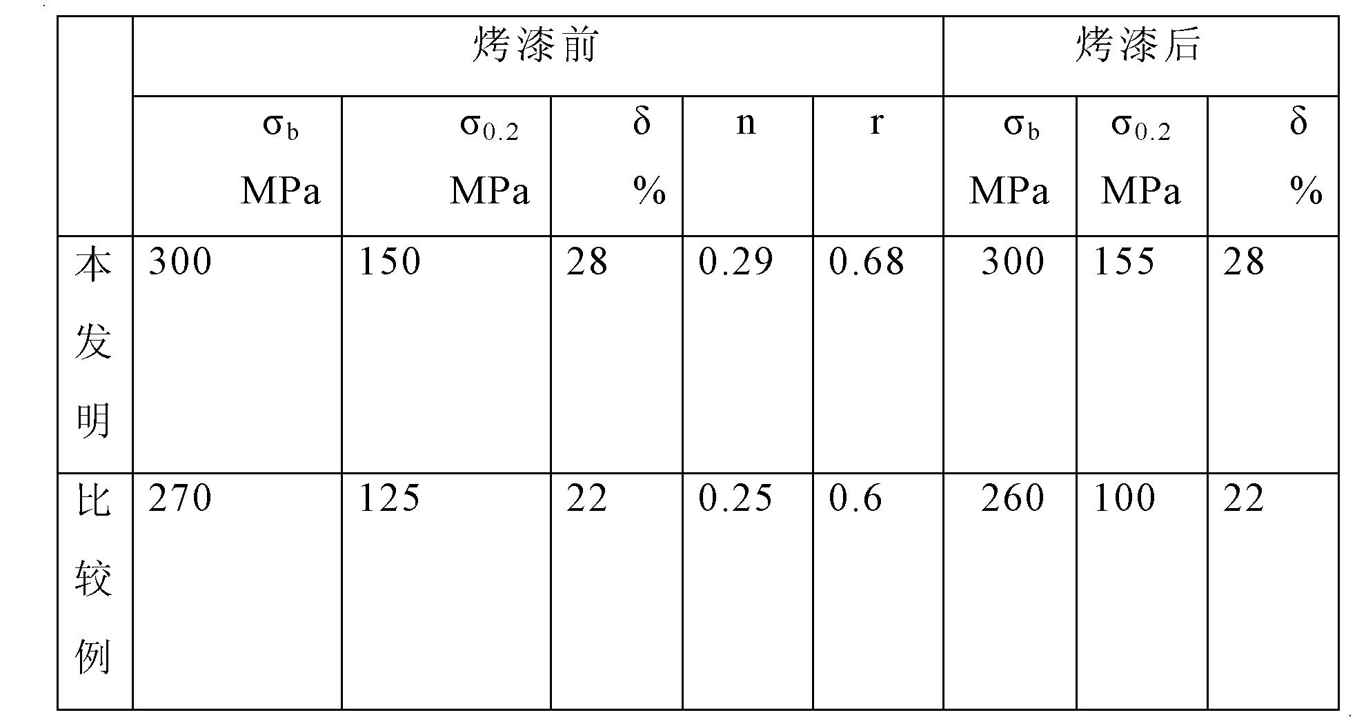 Figure CN101880802BD00091