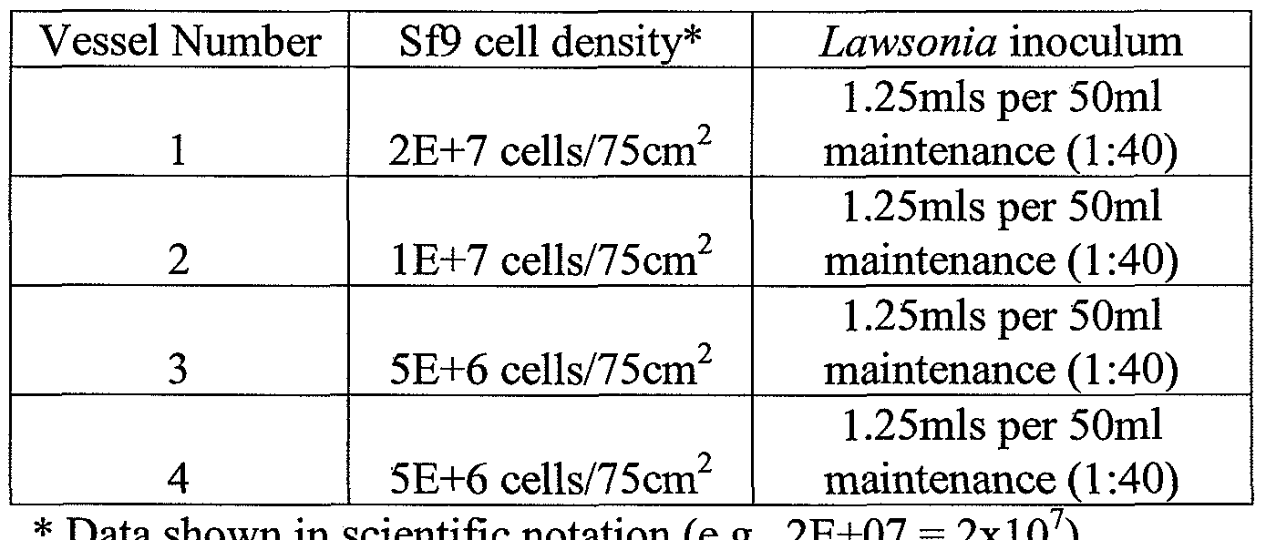 WO2009049306A1 - Methods of culturing lawsonia