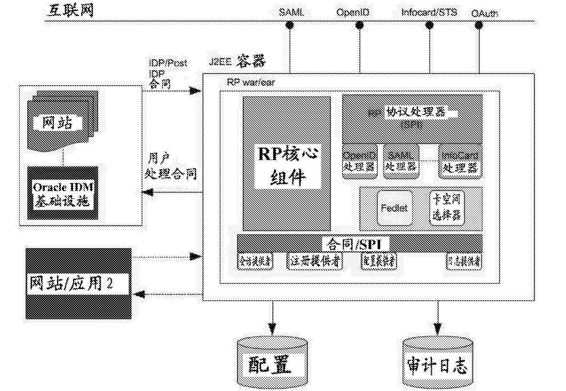 Figure CN104255007BD00581