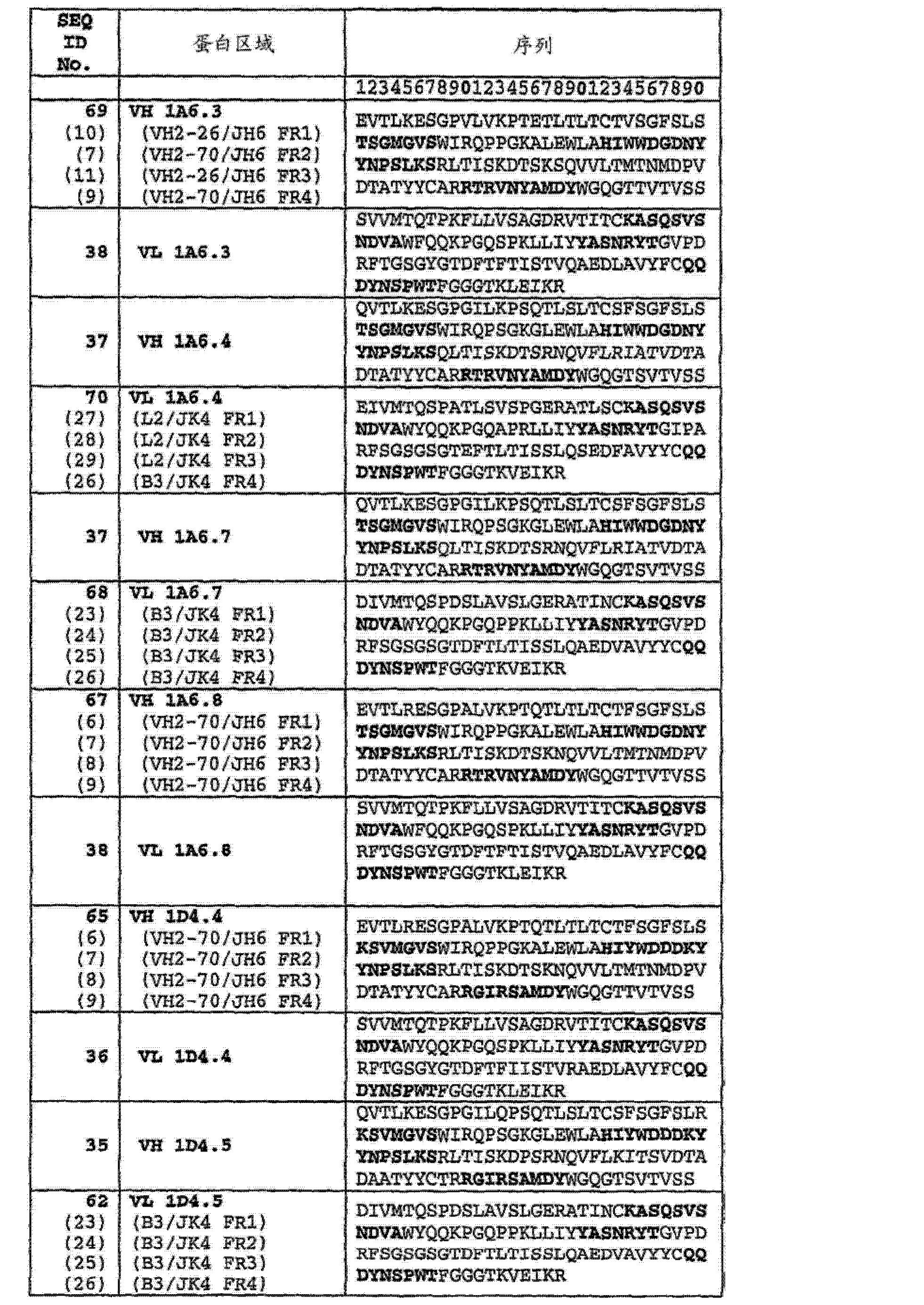 Figure CN103145838AD00791