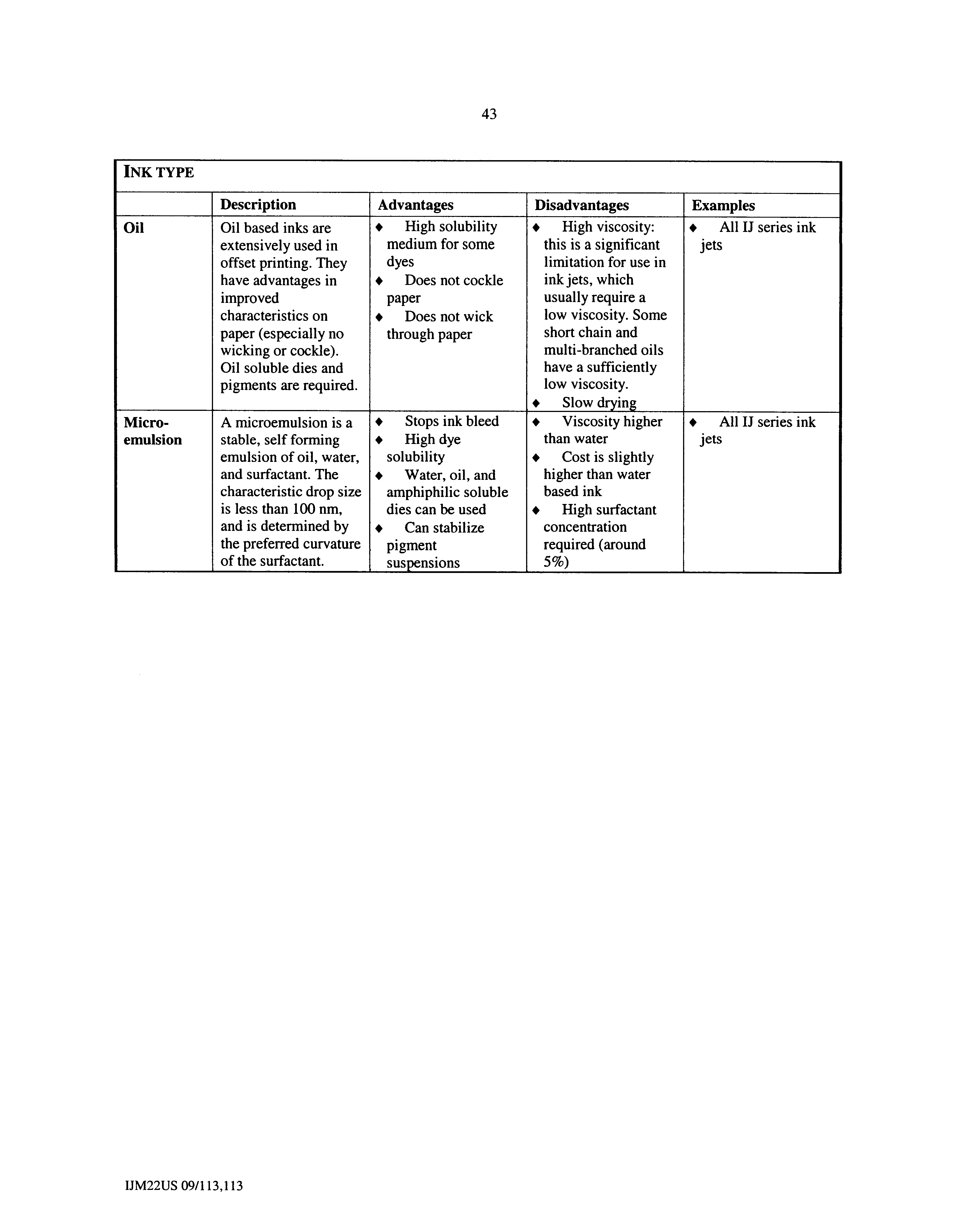 Figure US06231772-20010515-P00029